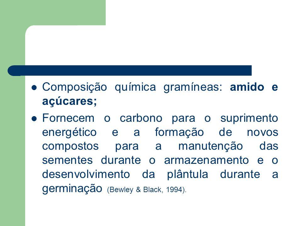 Composição química gramíneas: amido e açúcares;