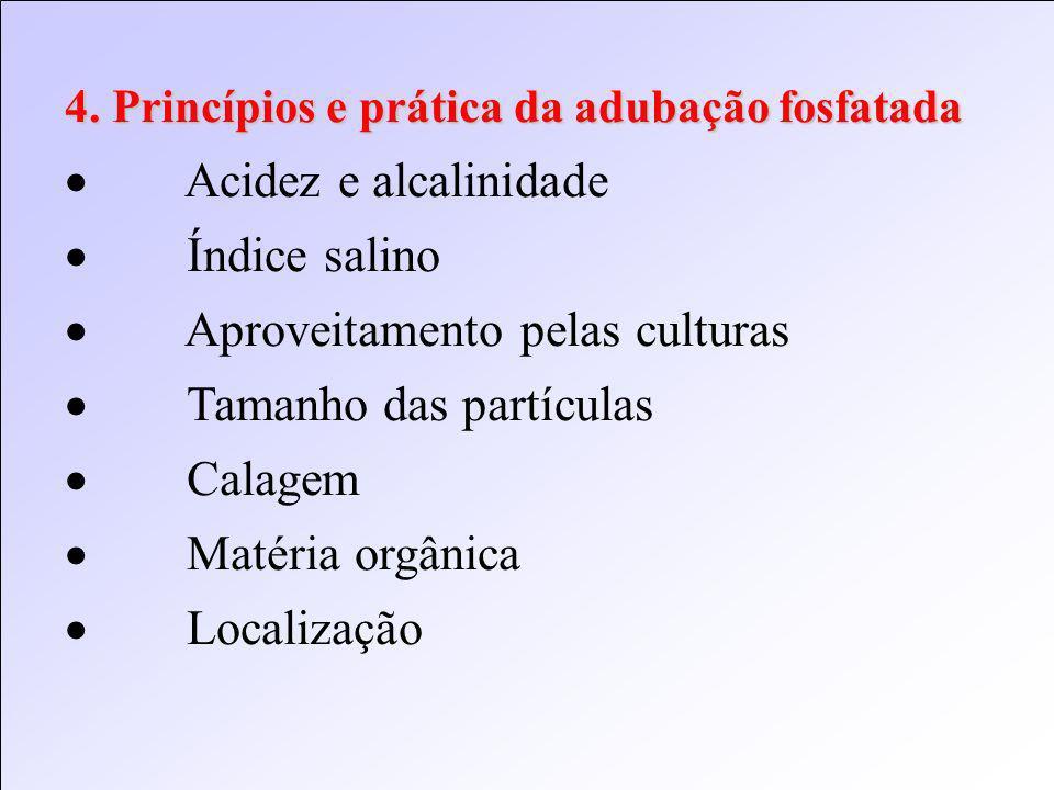 · Acidez e alcalinidade · Índice salino