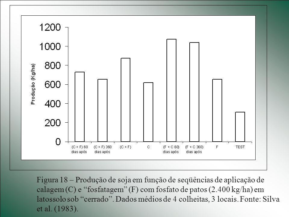 Figura 18 – Produção de soja em função de seqüências de aplicação de calagem (C) e fosfatagem (F) com fosfato de patos (2.400 kg/ha) em latossolo sob cerrado .