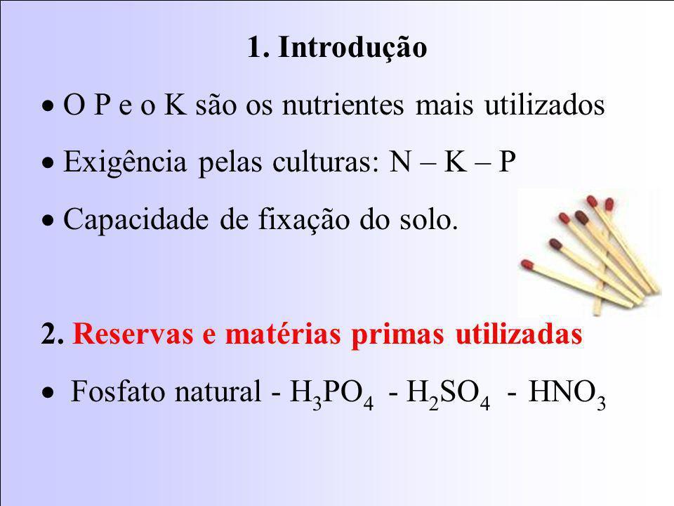 1. Introdução · O P e o K são os nutrientes mais utilizados. · Exigência pelas culturas: N – K – P.