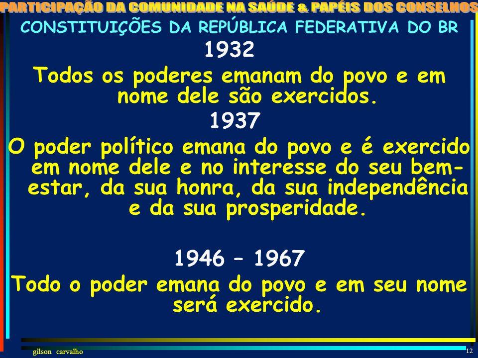 Todos os poderes emanam do povo e em nome dele são exercidos. 1937