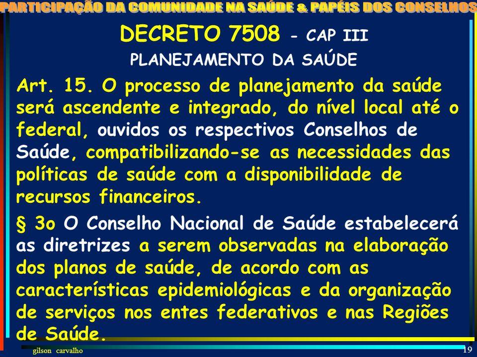 DECRETO 7508 - CAP IIIPLANEJAMENTO DA SAÚDE.