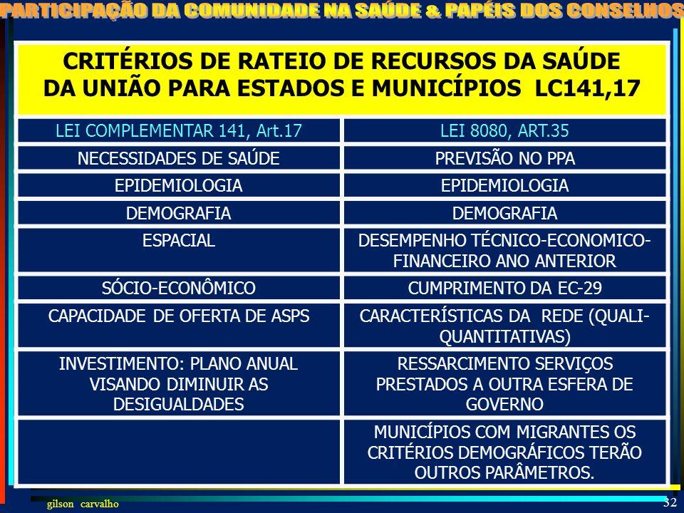CRITÉRIOS DE RATEIO DE RECURSOS DA SAÚDE