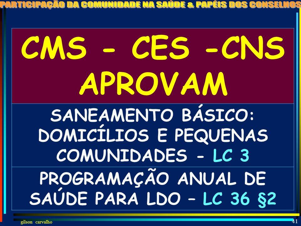 CMS - CES -CNS APROVAM SANEAMENTO BÁSICO: DOMICÍLIOS E PEQUENAS COMUNIDADES - LC 3.