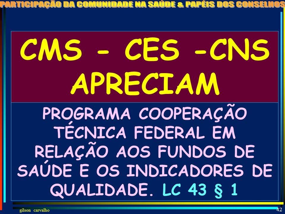 CMS - CES -CNS APRECIAMPROGRAMA COOPERAÇÃO TÉCNICA FEDERAL EM RELAÇÃO AOS FUNDOS DE SAÚDE E OS INDICADORES DE QUALIDADE.