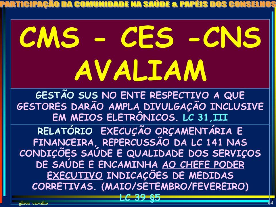 CMS - CES -CNS AVALIAM GESTÃO SUS NO ENTE RESPECTIVO A QUE GESTORES DARÃO AMPLA DIVULGAÇÃO INCLUSIVE EM MEIOS ELETRÔNICOS. LC 31,III.