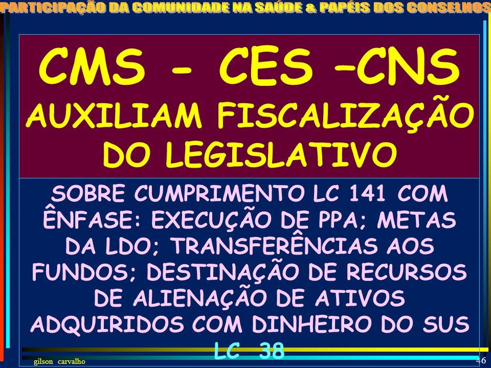 CMS - CES –CNS AUXILIAM FISCALIZAÇÃO DO LEGISLATIVO