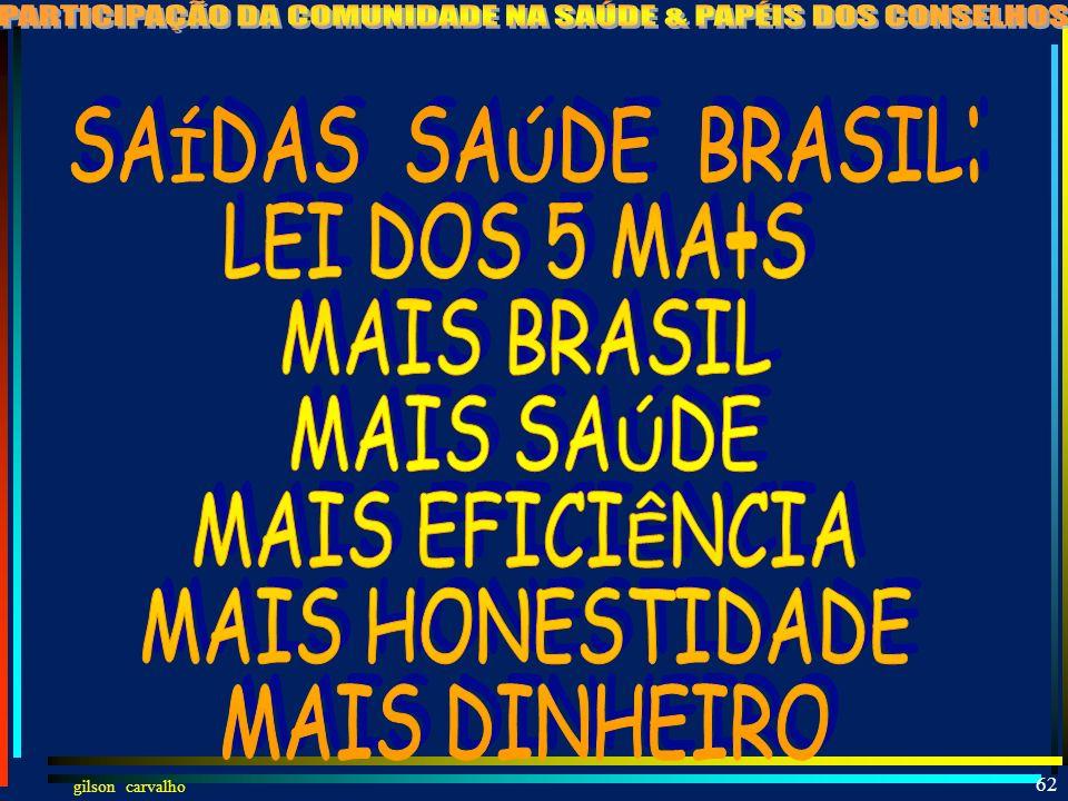 SAÍDAS SAÚDE BRASIL: LEI DOS 5 MA+S. MAIS BRASIL. MAIS SAÚDE. MAIS EFICIÊNCIA. MAIS HONESTIDADE.