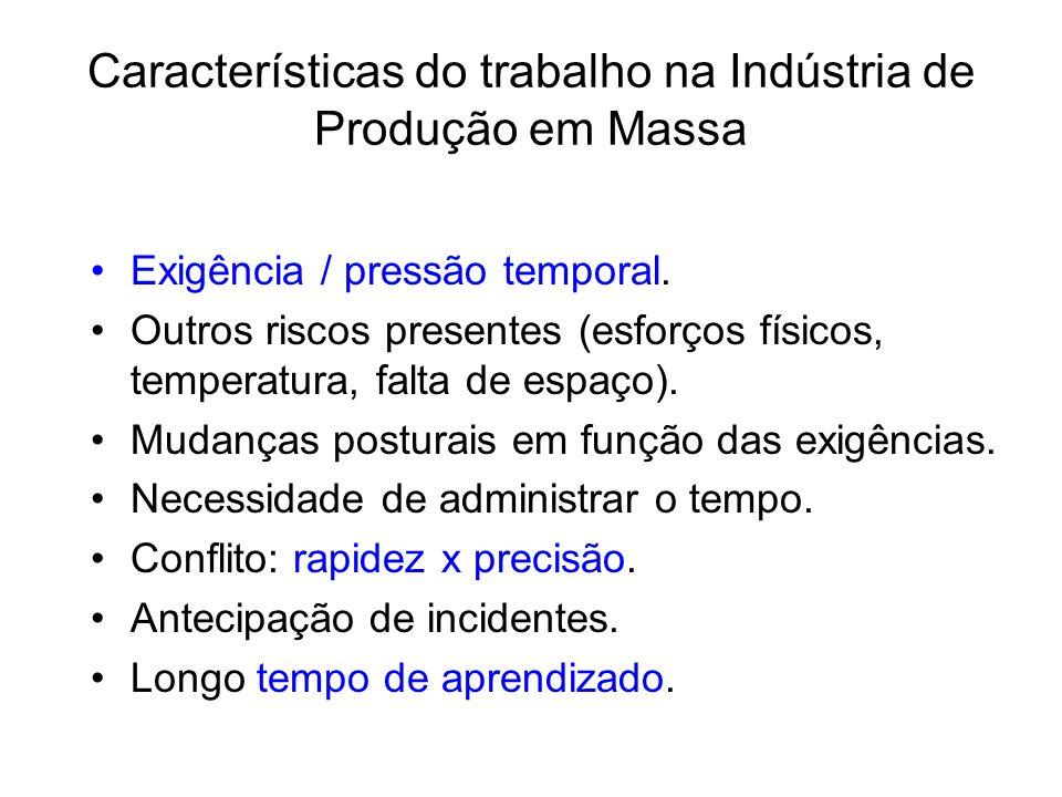 Características do trabalho na Indústria de Produção em Massa