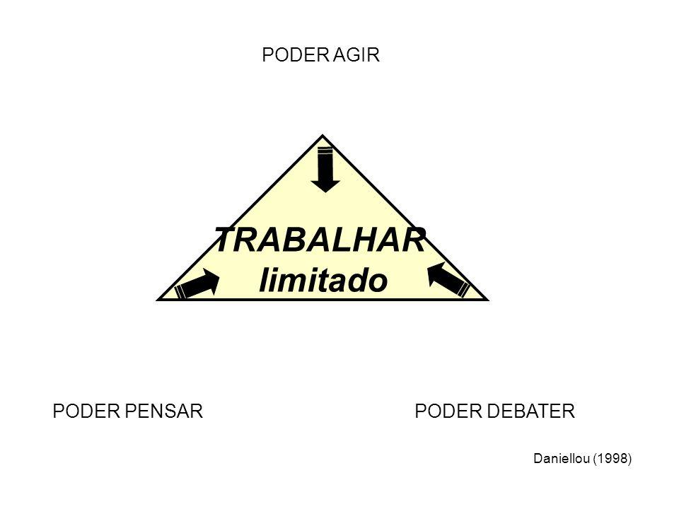 TRABALHAR limitado PODER AGIR PODER PENSAR PODER DEBATER