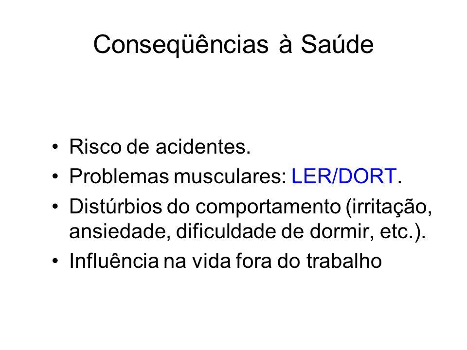 Conseqüências à Saúde Risco de acidentes.