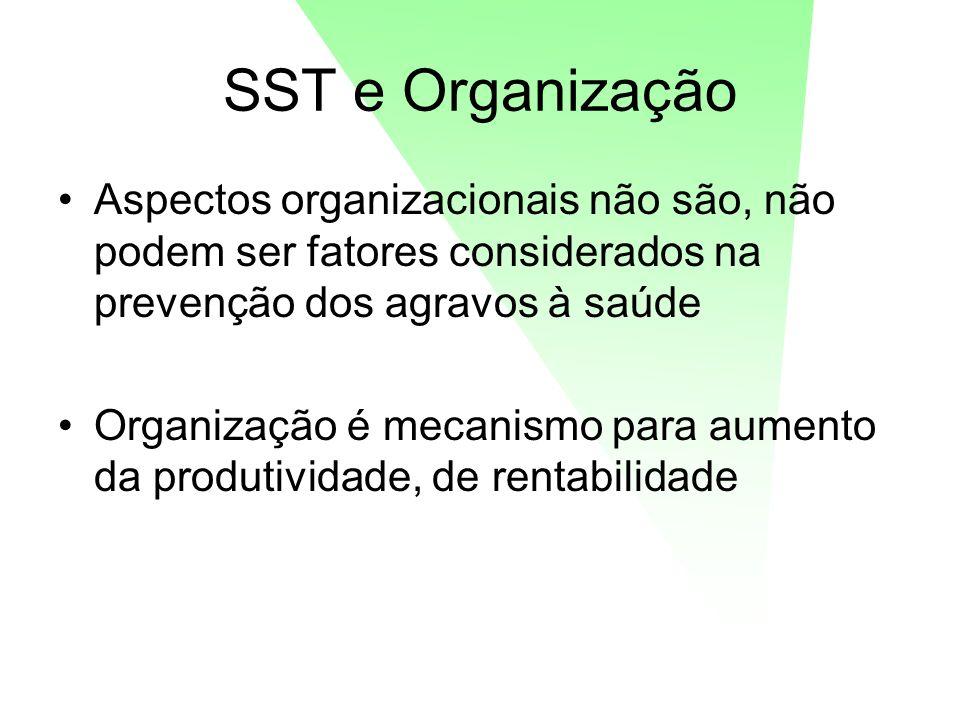SST e Organização Aspectos organizacionais não são, não podem ser fatores considerados na prevenção dos agravos à saúde.