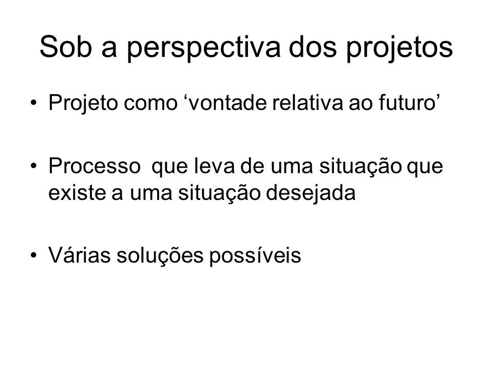 Sob a perspectiva dos projetos