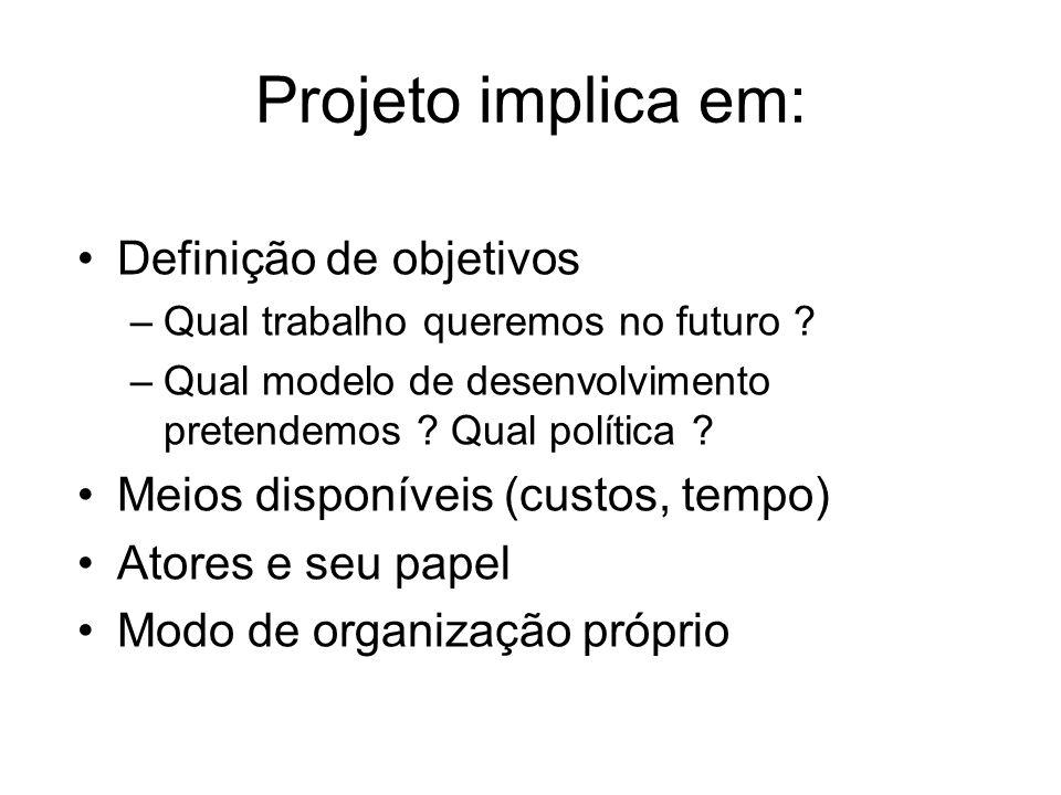 Projeto implica em: Definição de objetivos