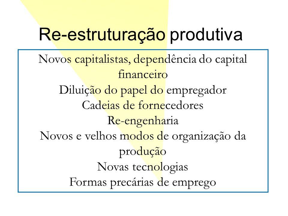 Re-estruturação produtiva