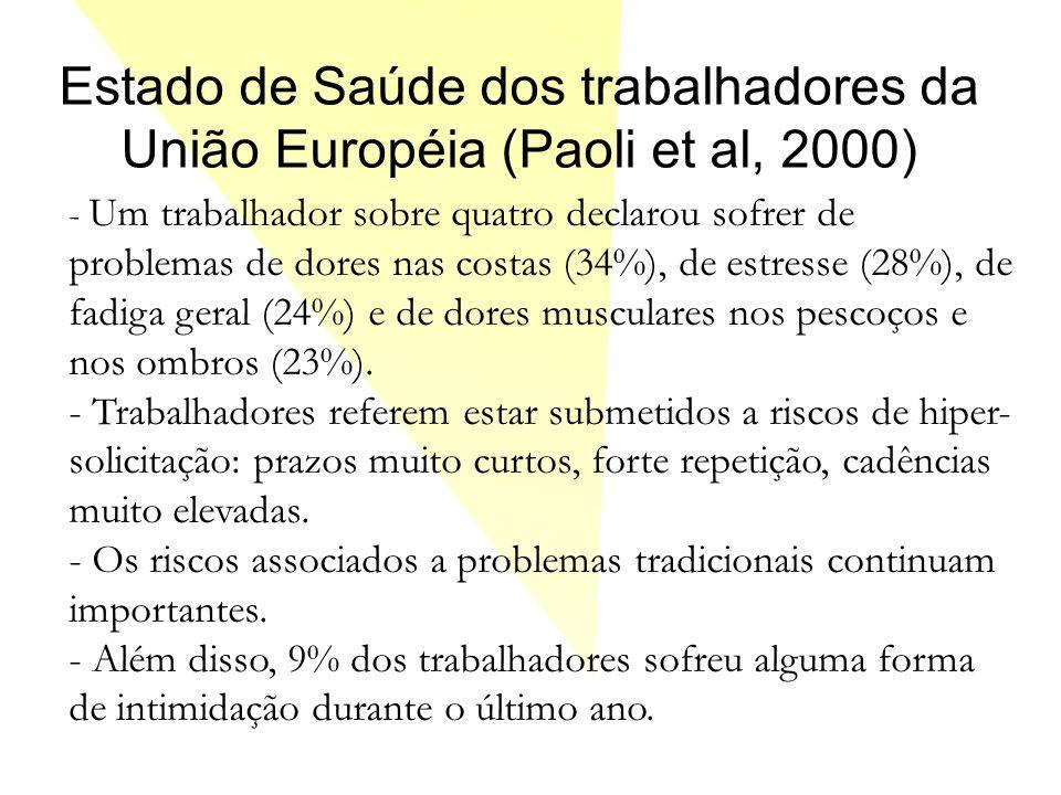 Estado de Saúde dos trabalhadores da União Européia (Paoli et al, 2000)