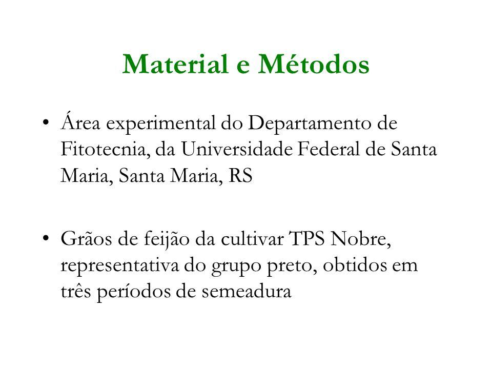 Material e Métodos Área experimental do Departamento de Fitotecnia, da Universidade Federal de Santa Maria, Santa Maria, RS.