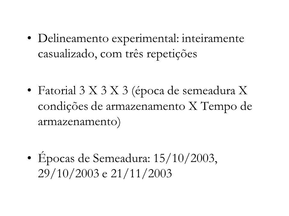 Delineamento experimental: inteiramente casualizado, com três repetições