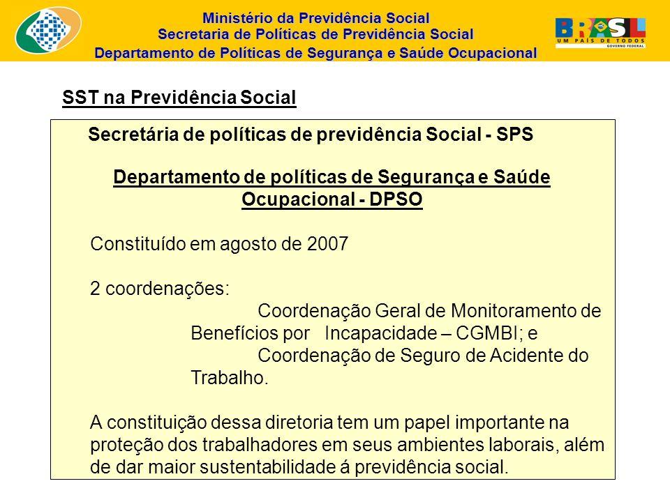 SST na Previdência Social