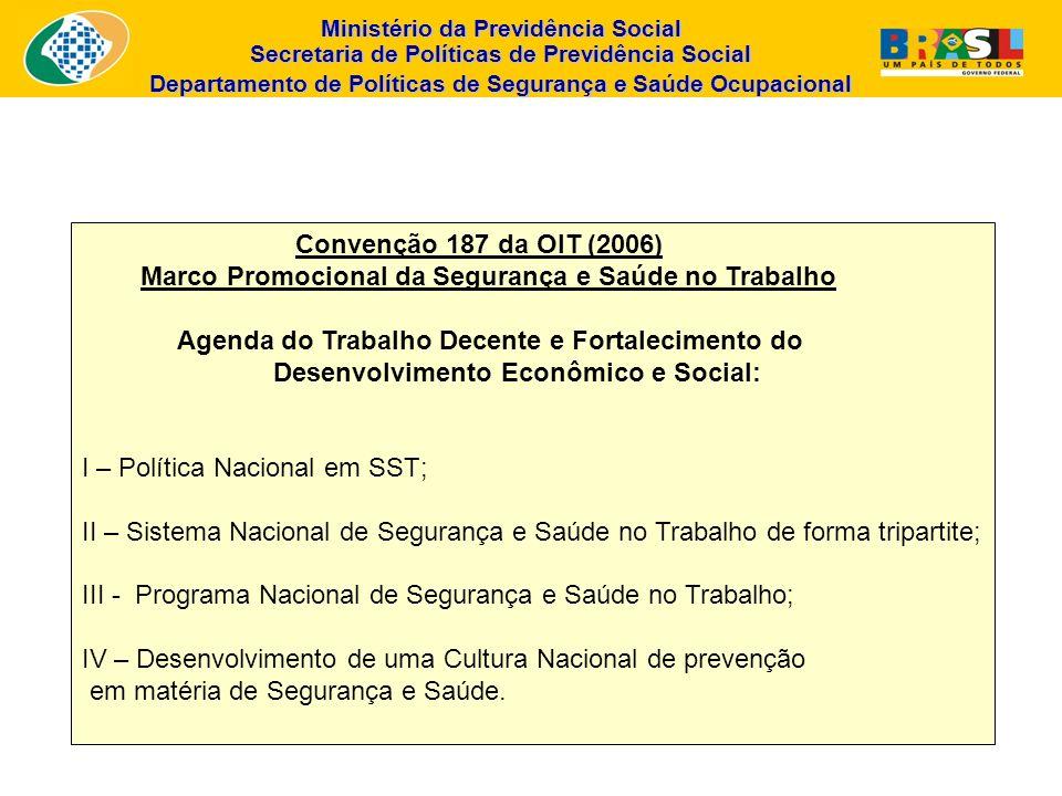 Convenção 187 da OIT (2006)Marco Promocional da Segurança e Saúde no Trabalho. Agenda do Trabalho Decente e Fortalecimento do.