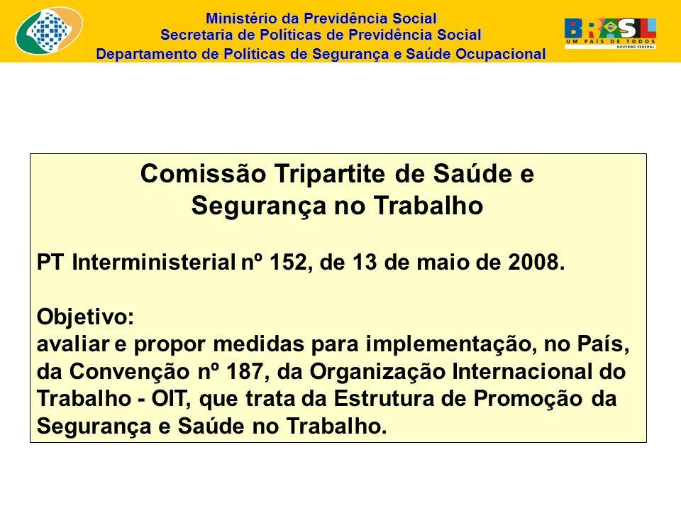 Comissão Tripartite de Saúde e