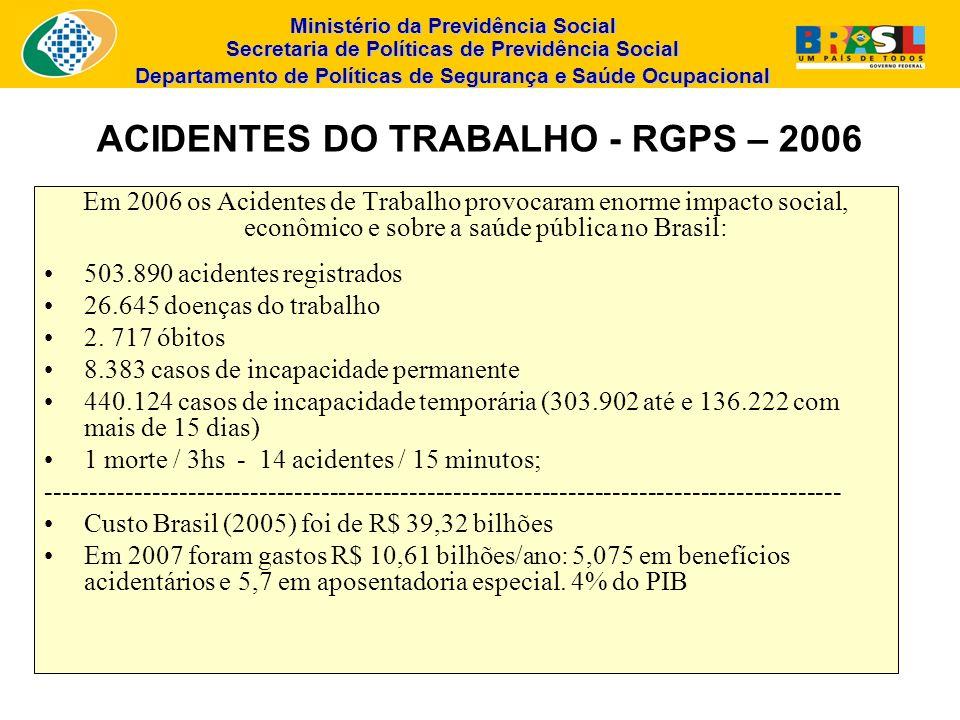 ACIDENTES DO TRABALHO - RGPS – 2006
