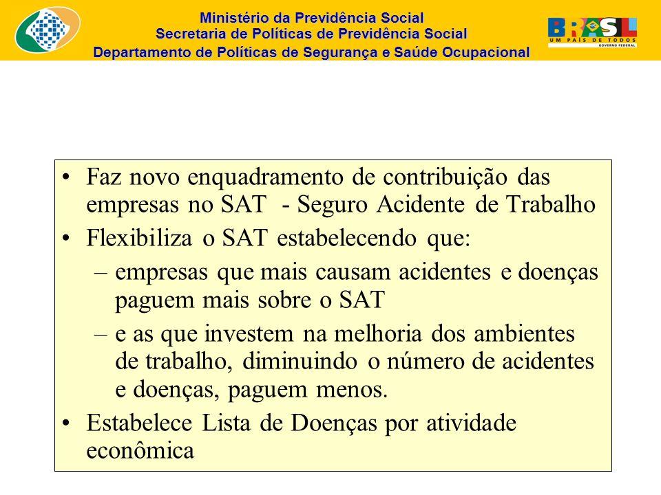 Faz novo enquadramento de contribuição das empresas no SAT - Seguro Acidente de Trabalho