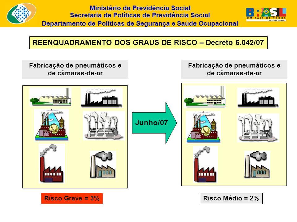 REENQUADRAMENTO DOS GRAUS DE RISCO – Decreto 6.042/07