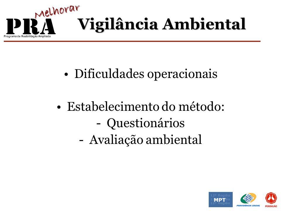 Vigilância Ambiental Dificuldades operacionais