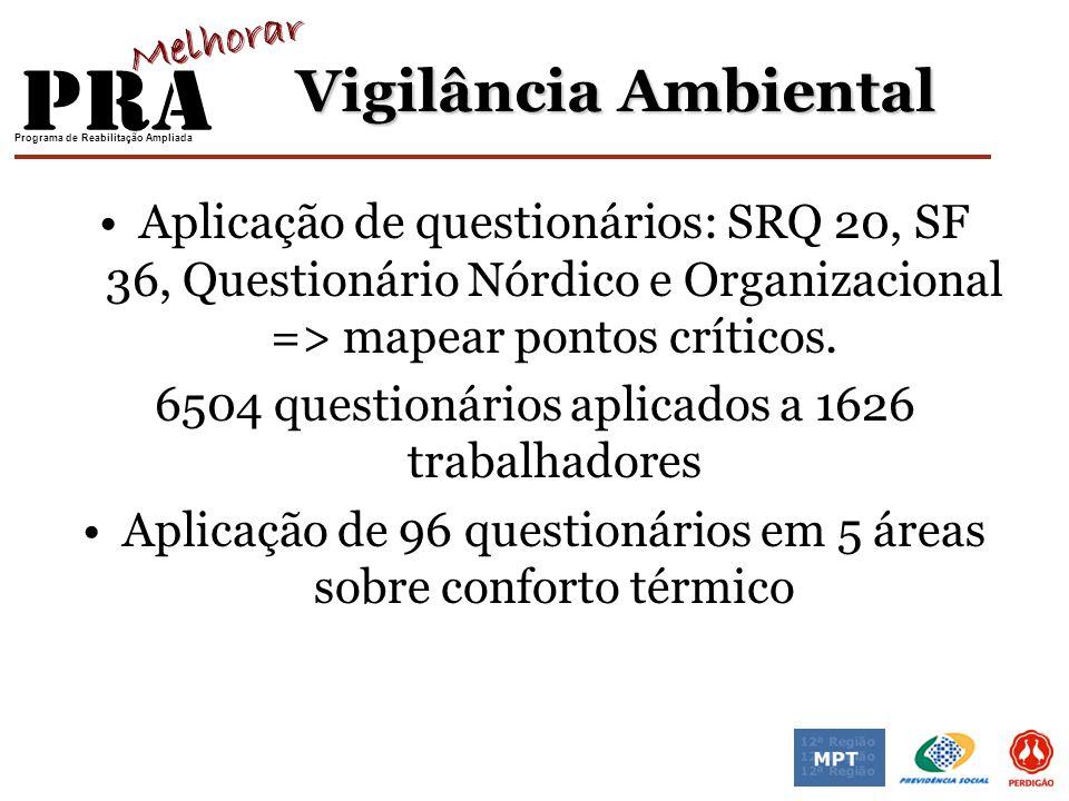 Vigilância Ambiental Aplicação de questionários: SRQ 20, SF 36, Questionário Nórdico e Organizacional => mapear pontos críticos.