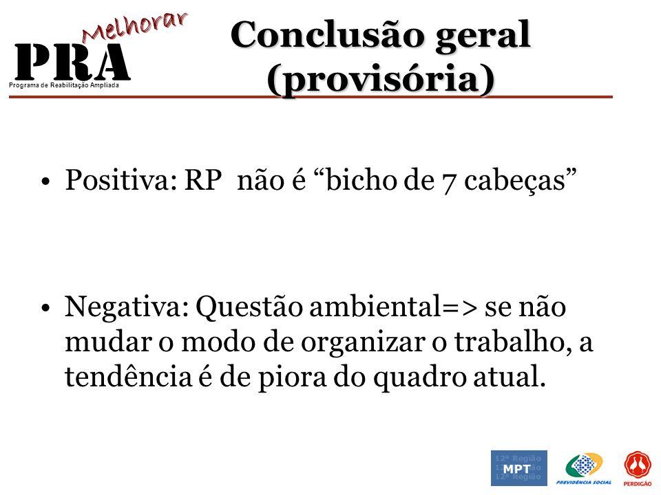 Conclusão geral (provisória)