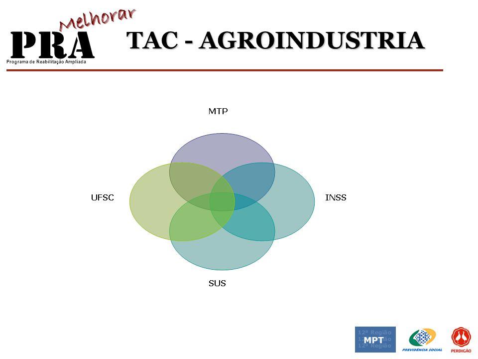 TAC - AGROINDUSTRIA