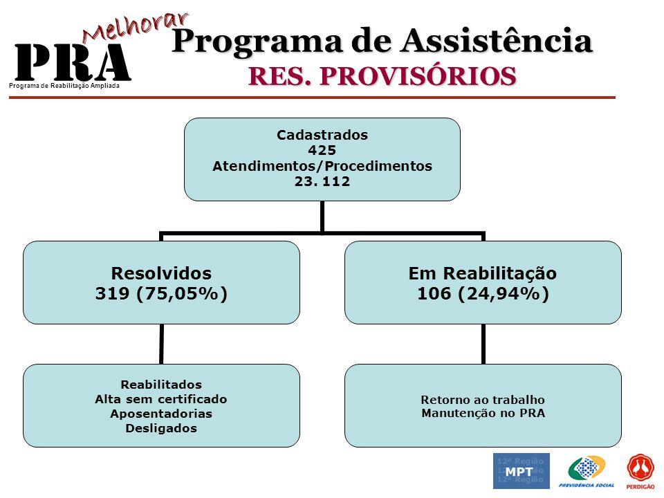 Programa de Assistência RES. PROVISÓRIOS