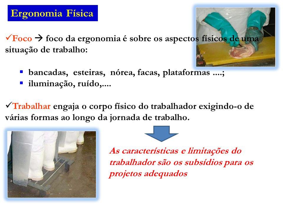 Ergonomia Física Foco  foco da ergonomia é sobre os aspectos físicos de uma situação de trabalho: