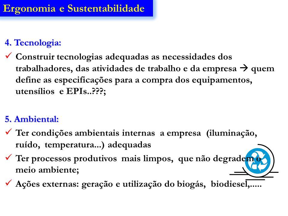 Ergonomia e Sustentabilidade