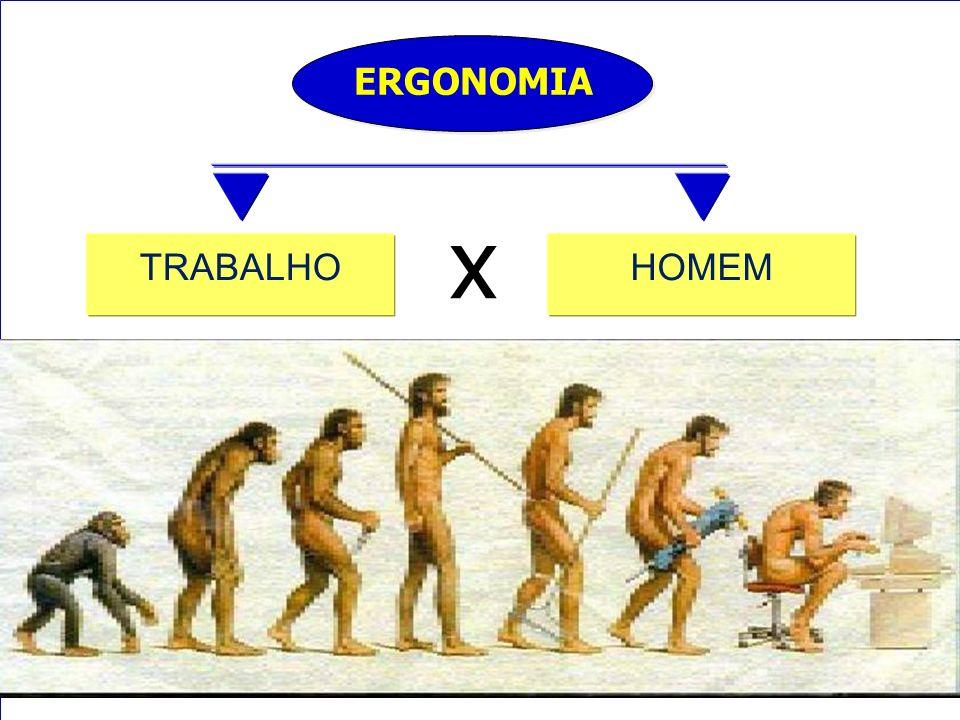 ERGONOMIA x TRABALHO HOMEM