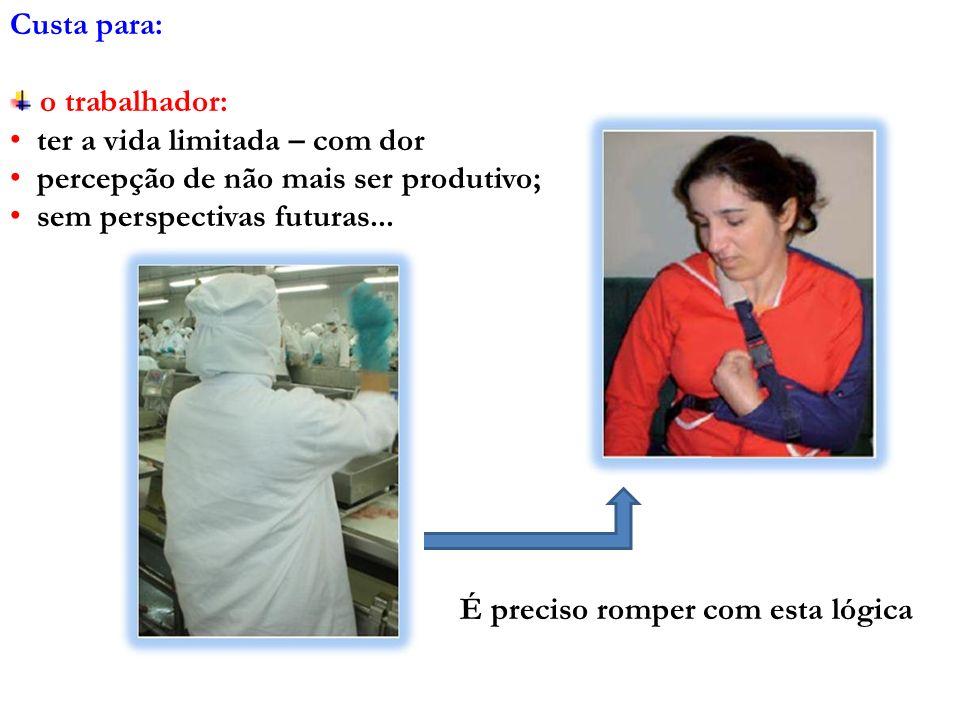 Custa para: o trabalhador: ter a vida limitada – com dor. percepção de não mais ser produtivo; sem perspectivas futuras...