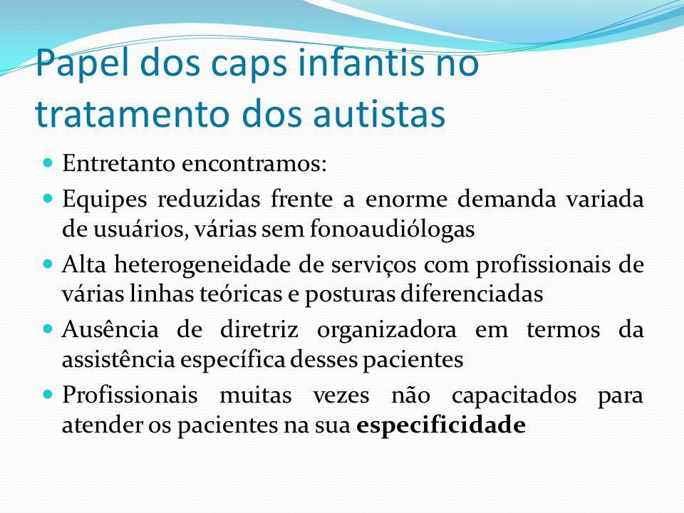 Papel dos caps infantis no tratamento dos autistas
