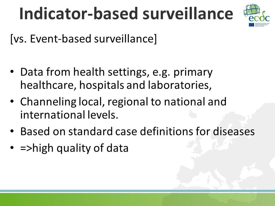 Indicator-based surveillance