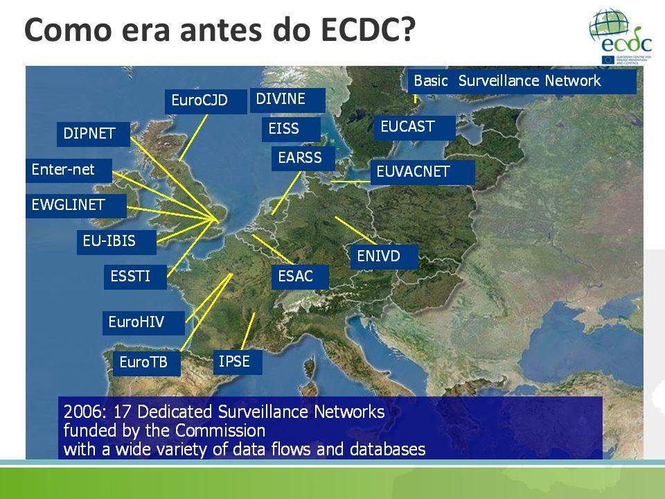 Como era antes do ECDC