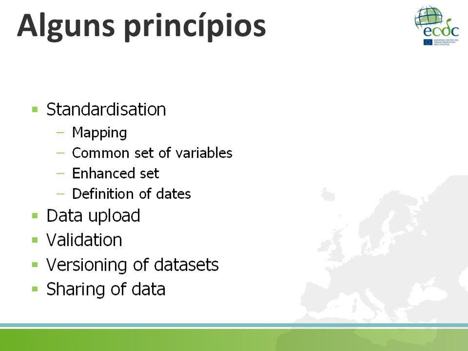Alguns princípios