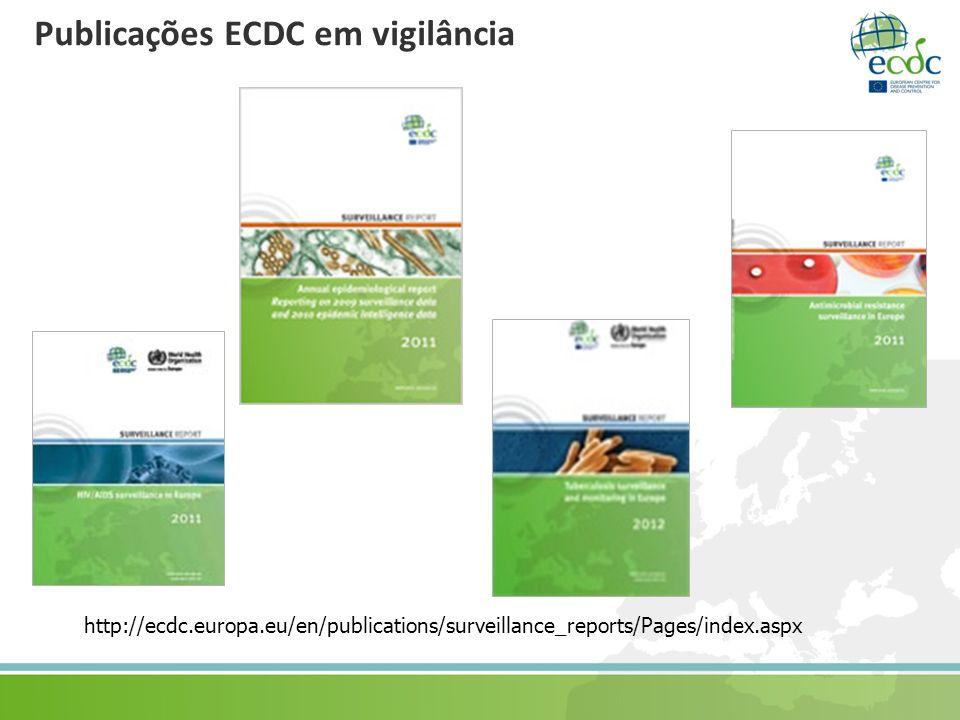 Publicações ECDC em vigilância