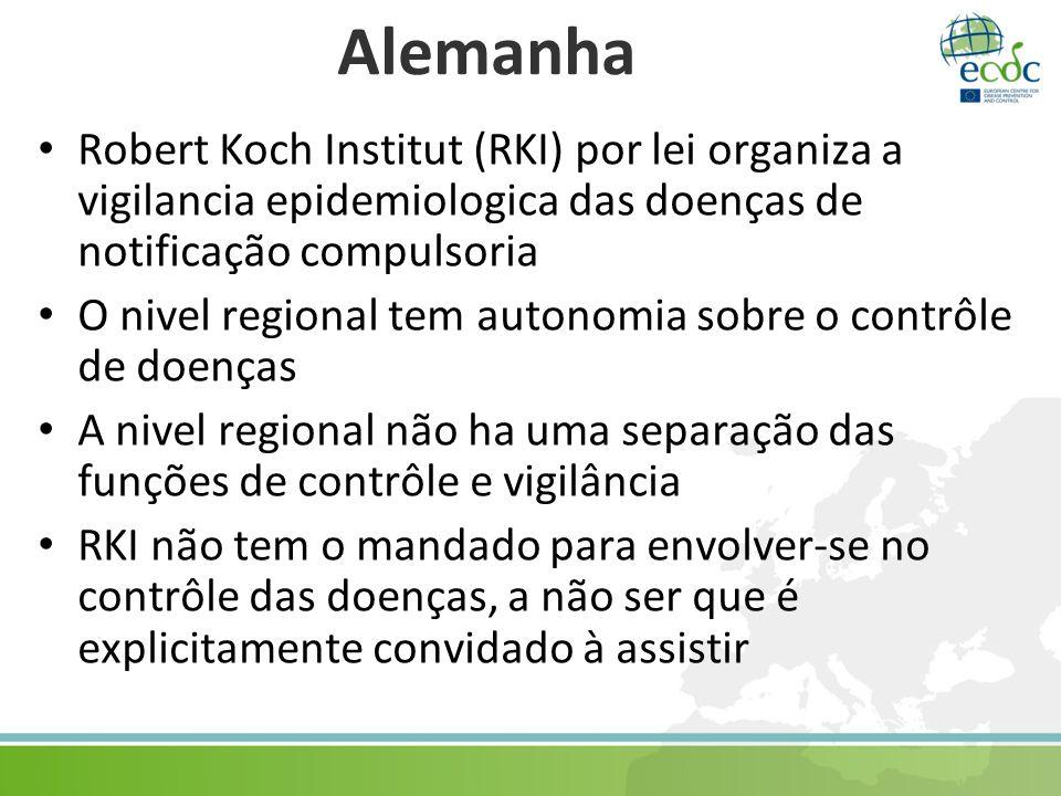 Alemanha Robert Koch Institut (RKI) por lei organiza a vigilancia epidemiologica das doenças de notificação compulsoria.