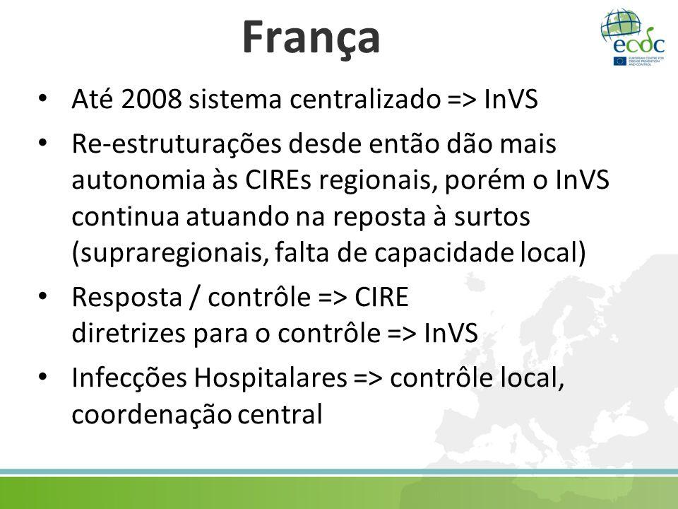 França Até 2008 sistema centralizado => InVS