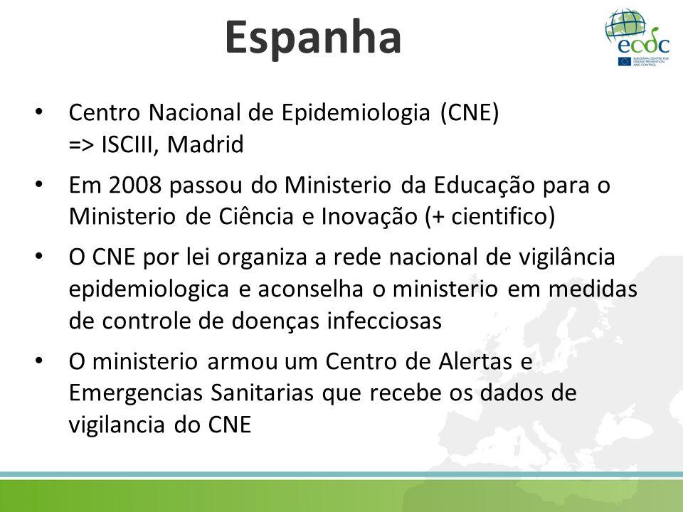 Espanha Centro Nacional de Epidemiologia (CNE) => ISCIII, Madrid