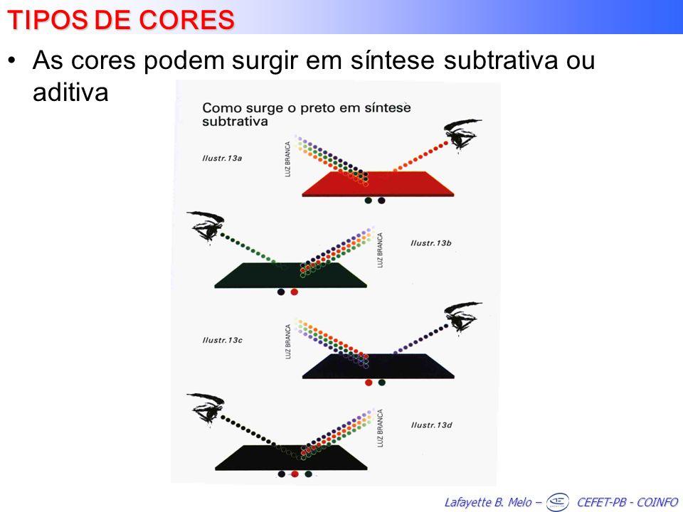 TIPOS DE CORES As cores podem surgir em síntese subtrativa ou aditiva