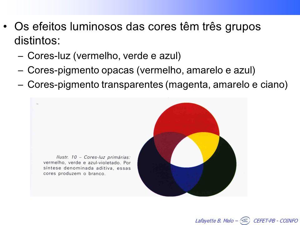 Os efeitos luminosos das cores têm três grupos distintos: