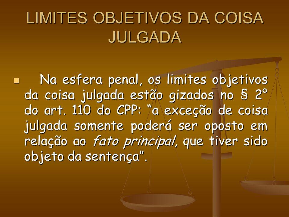 LIMITES OBJETIVOS DA COISA JULGADA
