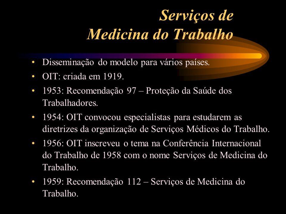 Serviços de Medicina do Trabalho