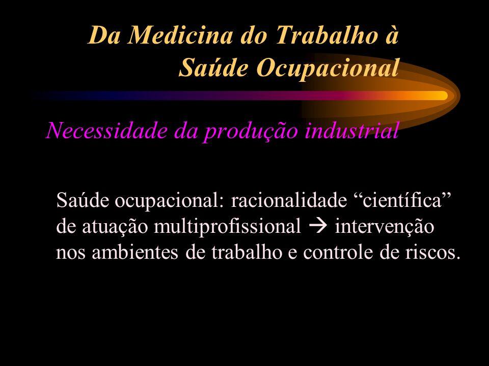 Da Medicina do Trabalho à Saúde Ocupacional Necessidade da produção industrial